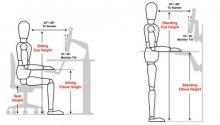 Ce este ergonomia fizică