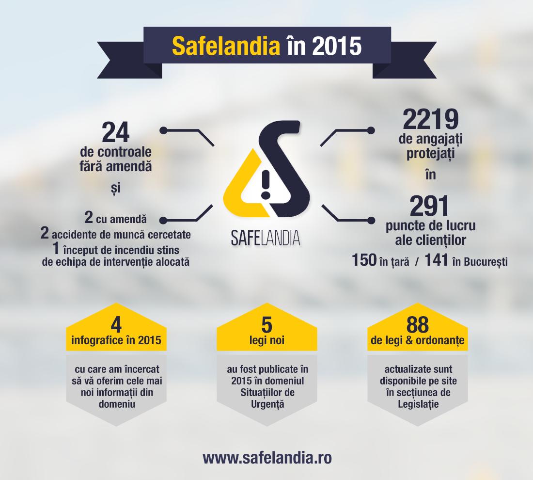 safelandia2015