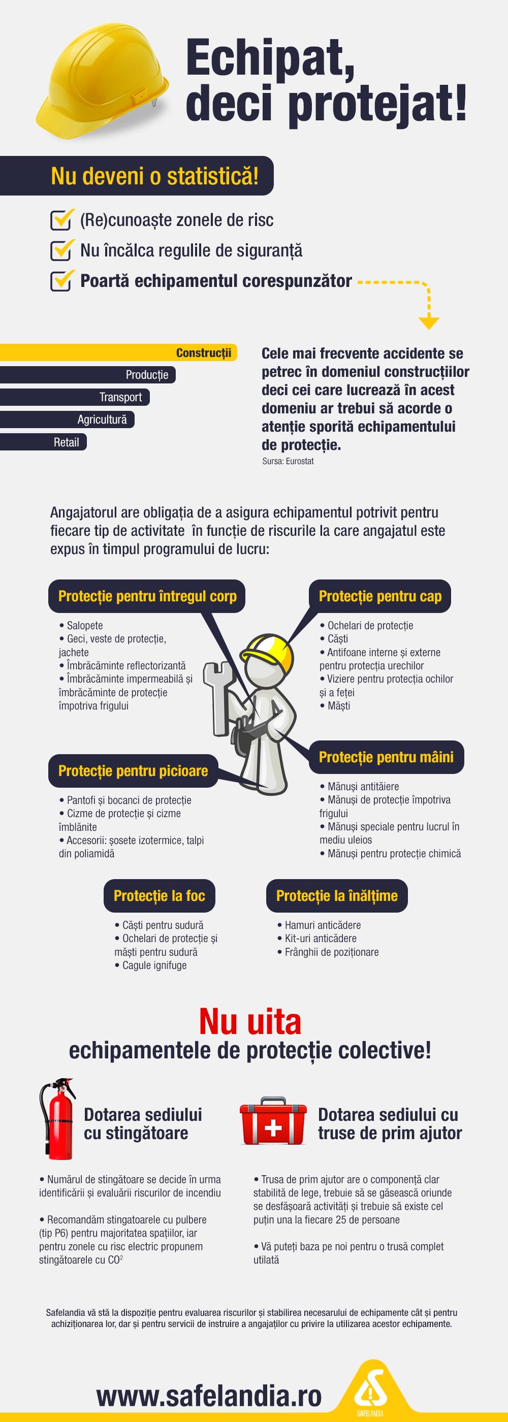 infographic_echipamente