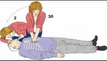 Primul ajutor (2): Compresia toracică și respirația gură la gură