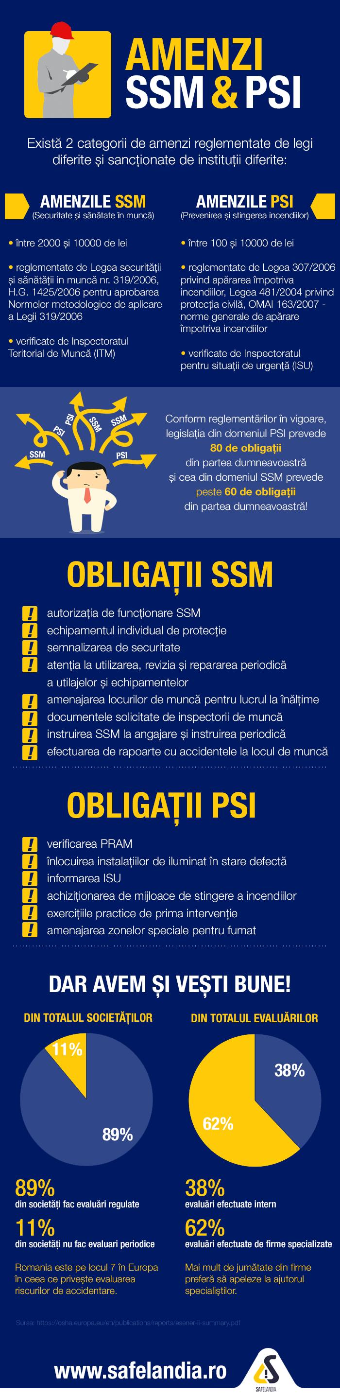 infographic_amenzi_ssm_psi