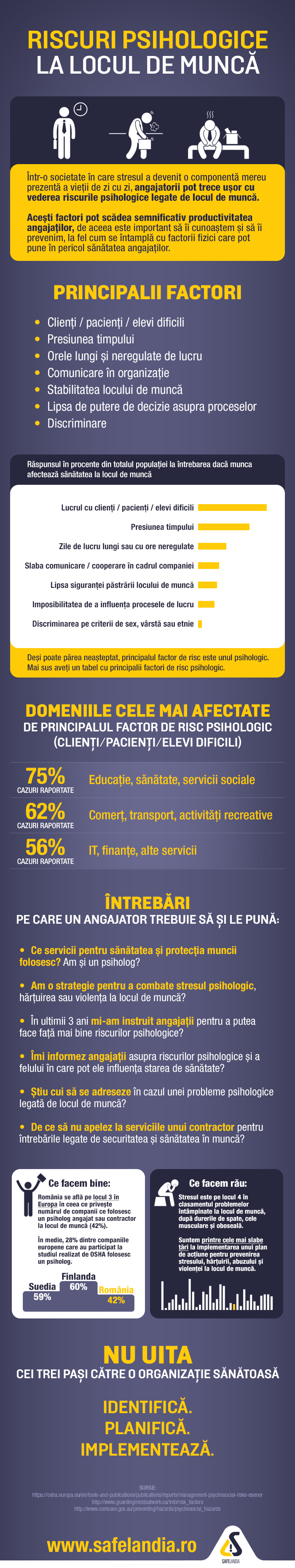 infographic_riscuri_psihologice