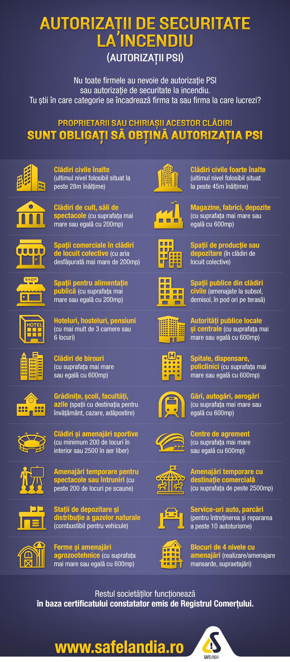 info-institutii-2016